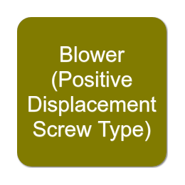 Blower - Positive Displacement Screw Type