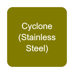 Cyclone (Stainless Steel)