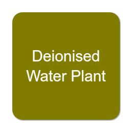 Deionised Water Plant