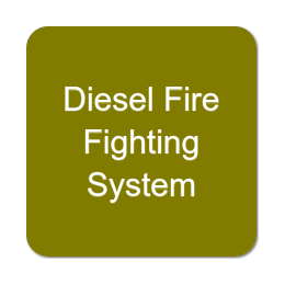 Diesel Fire Fighting System