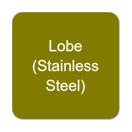Lobe Pumps (Stainless Steel)