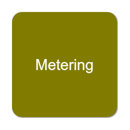 Metering - Dosing Pumps