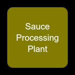 Sauce Processing Plant